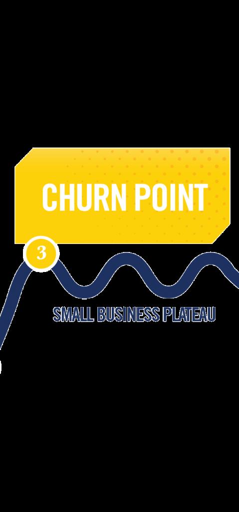 Churn Point